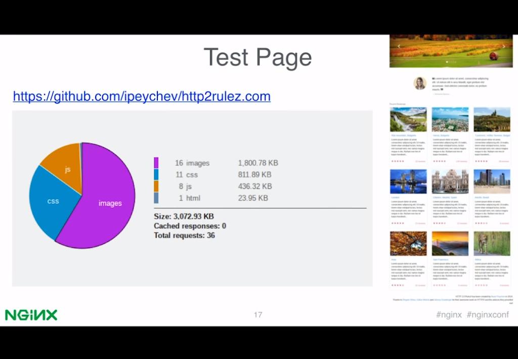 Slide 8 - Test Page