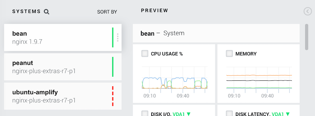 In a traditional, non-containerized environment, the NGINX Amplify dashboard lists each machine as a separate host