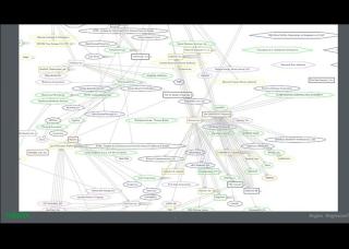 LetsEncrypt conf2015 Slide 17 - CA Diagram