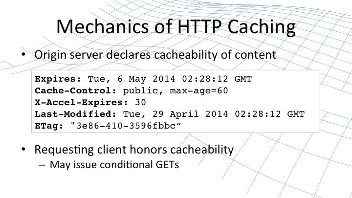 图二:Origin Server定义的缓存特性