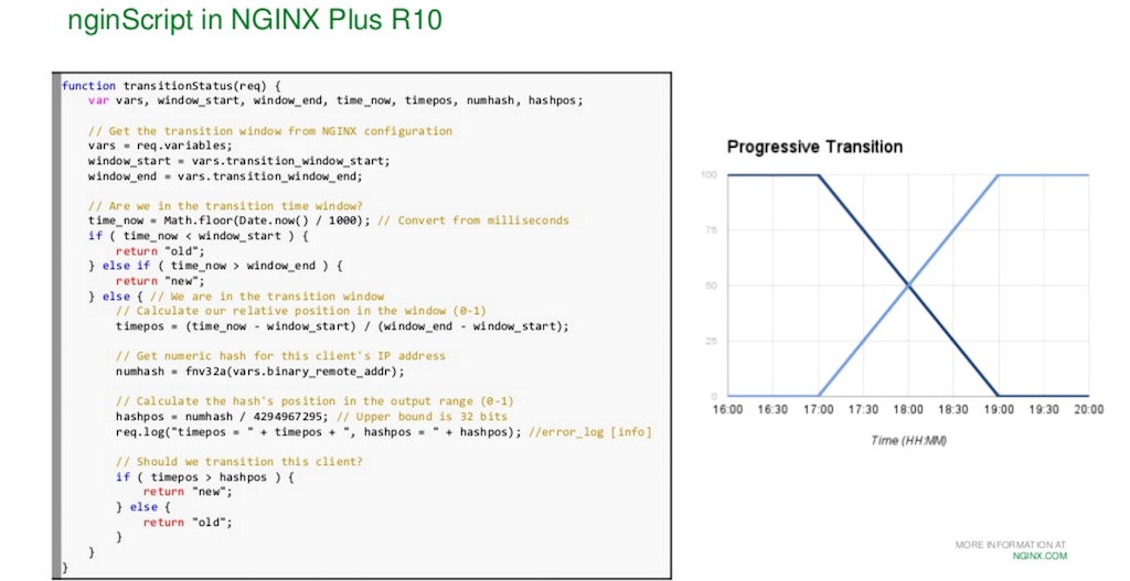 A sample use case for nginScript is transitioning clients to a new app server over a two-hour period [NGINX Plus R10 webinar]