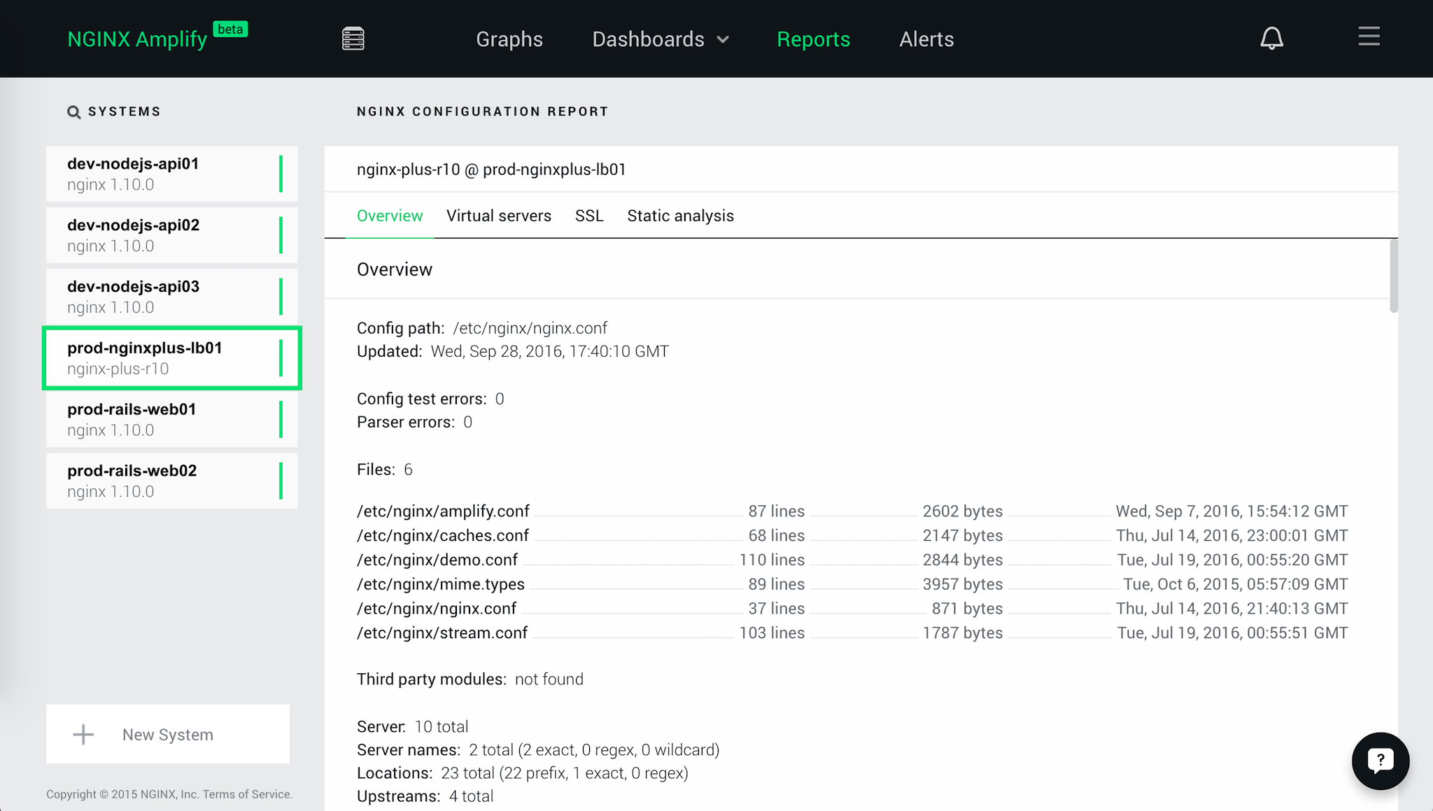 Screenshot of NGINX configuration analysis generated by the NGINX Amplify, which you can also use to monitor NGINX in real time